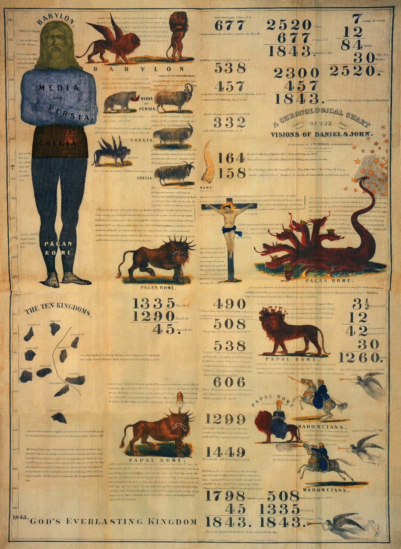 1843-Chart