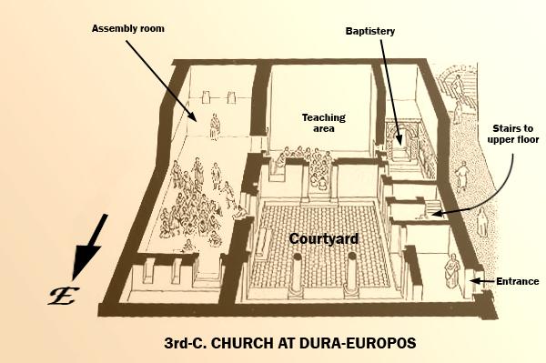 Planul bisericii din Dura Europos